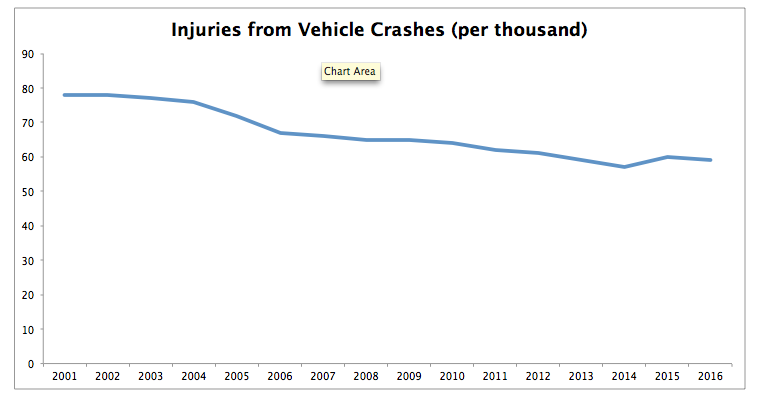 car crash injuries new jersey